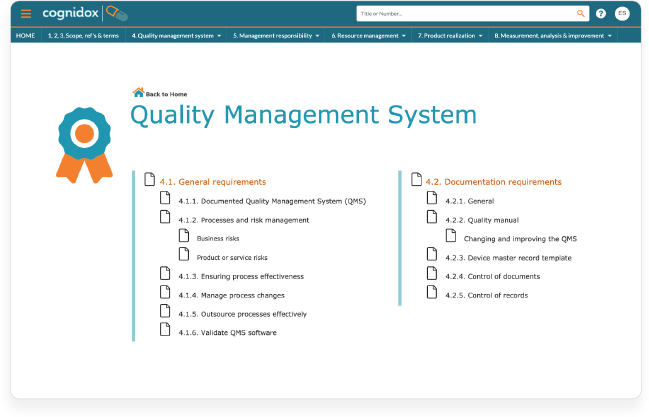 Cognidox quality management system