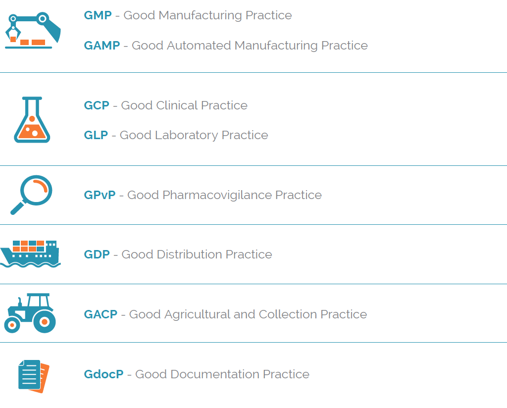 What is GxP compliance?