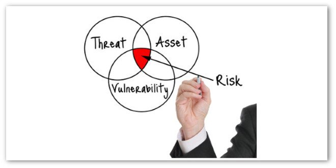 Does Cyber Essentials involve any form of Risk Assessment